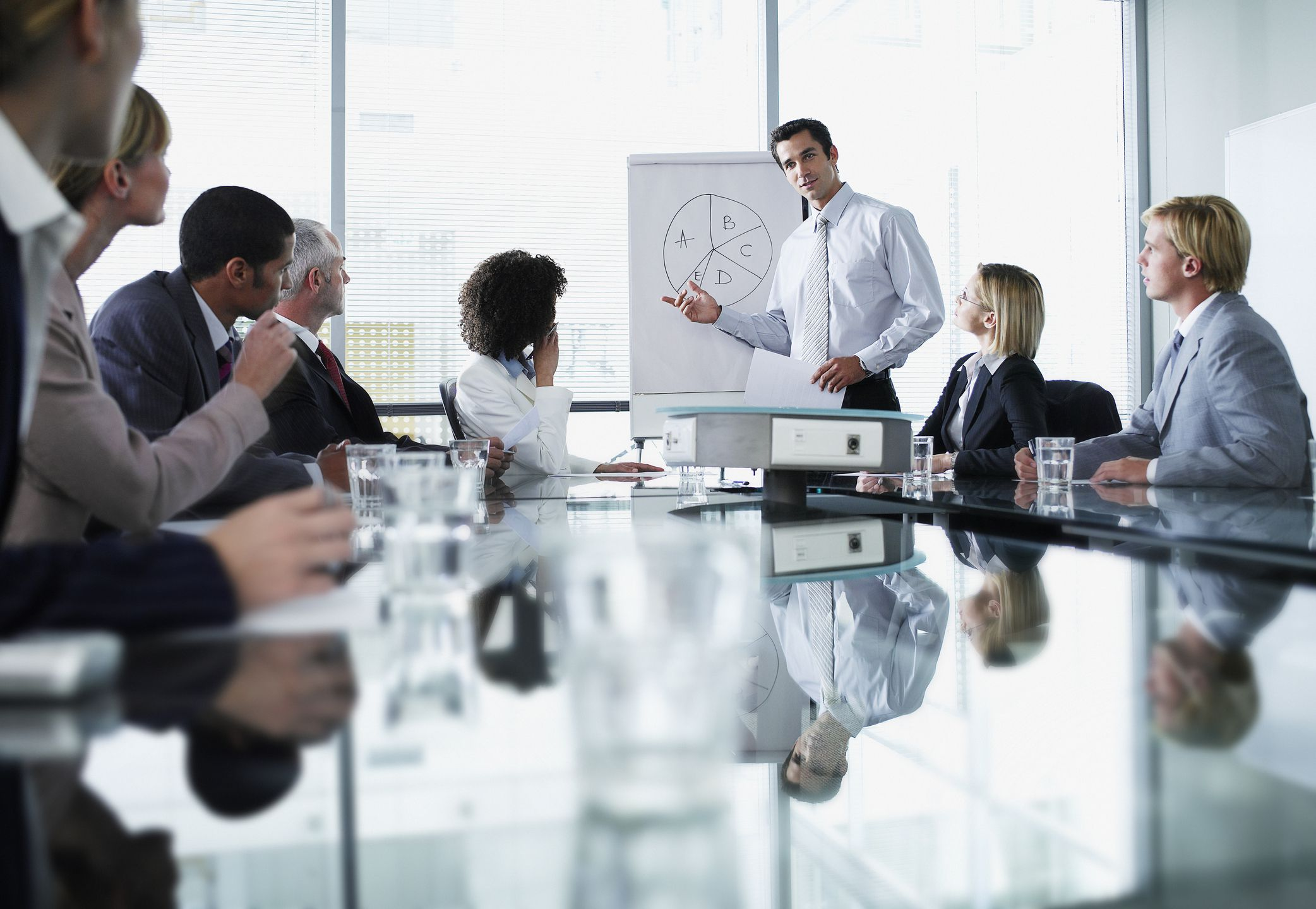 Improving Team Effectiveness
