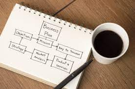 Produce a Business Plan